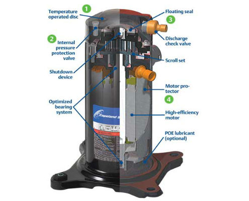 Copeland ZR Series Scroll Compressor | General Air-Conditioning