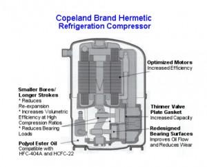 copeland_Cr_compressor - Refrigeration and Allied Traders on copeland compressor capacitor location on, copeland scroll compressor, true refrigerator wiring diagram, ac capacitor wiring diagram, copeland compressor model number nomenclature,